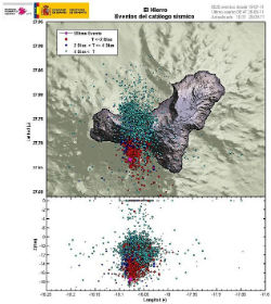 A graphic of the earthquake swarm that has struck the island of El Hierro.