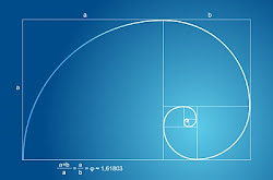 The golden section is also known as the golden proportion, golden ratio, divine proportion, divine ratio, etc.
