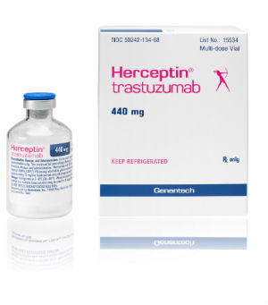 A full one-year course of Herceptin treatment costs a whopping $70,000. According to various media sources, Genentech has never explained why the drug is so expensive.