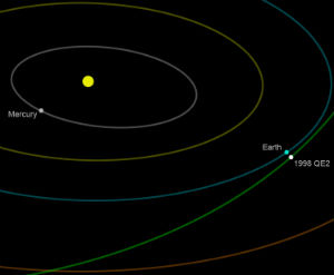 Asteroid 1998 QE2 passes Earth on Friday.