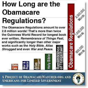 Obamacare's regulations are longer than any other written work in existence.