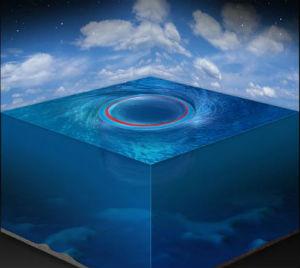 black holes under the sea - photo #5