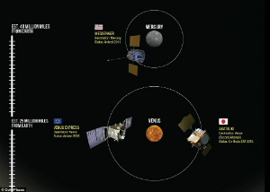 A cool infographic shows the locations of every active deep space mission.