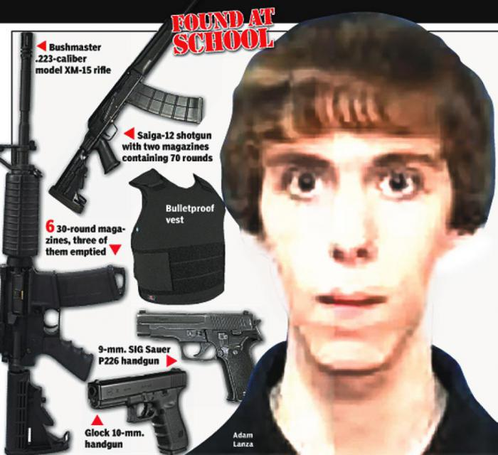 guns and other weapons in school Are you armed and trained to carry a gun in school what we need is more weapons on school campuses rather rampage as well as other school.