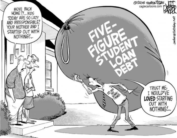 Student debt has crippled new graduates.