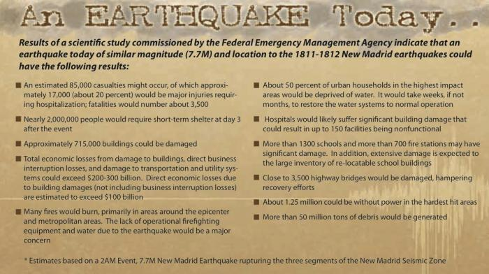 Fig 3. Estimates of the severe impact from a study commissioned by FEMA if a New Madrid Earthquake of M7.7 were to occur.