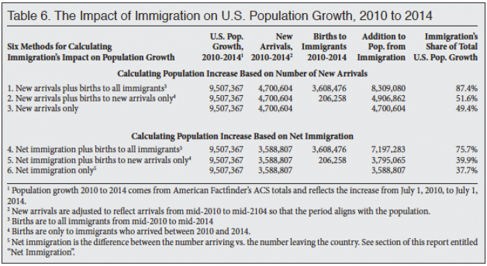 differences between illegal and legal immigration in the u s