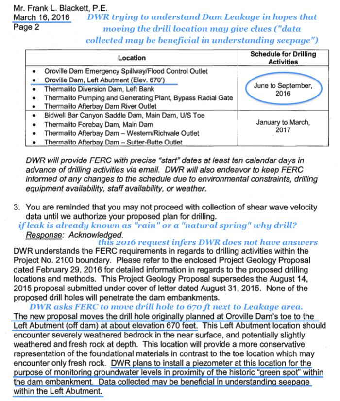 Fig 1. DWR/FERC communications: DWR trying to understand Dam Leakage in hopes that moving a test drill location near the Wet Area may give answers. This recent 2016 test well infers that DWR is still seeking answers to the Leakage.