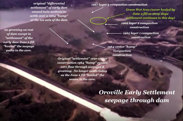 Fig 4. Oroville dam
