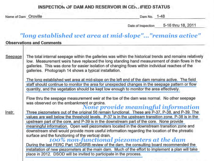 Fig 1. May 2011 DSOD Inspection Report - REVEALS Zero working Piezometers inside of Oroville's main dam - out of 56 total, 54 dead and the 3 remaining do not provide meaningful information. FERC recommends new Piezometers.