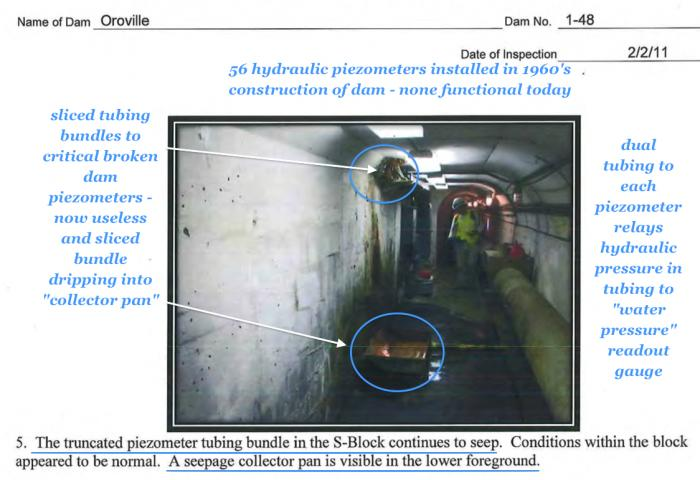 "Fig 3. Feb 2011 DSOD Inspection report: Sliced tubing bundles to original dam installed piezometer sensors. Tubing bundle dripping into a ""collector pan"". Piezometers are critical for monitoring the health of the dam for detecting water penetration anomalies which may affect the stability safety of the dam."