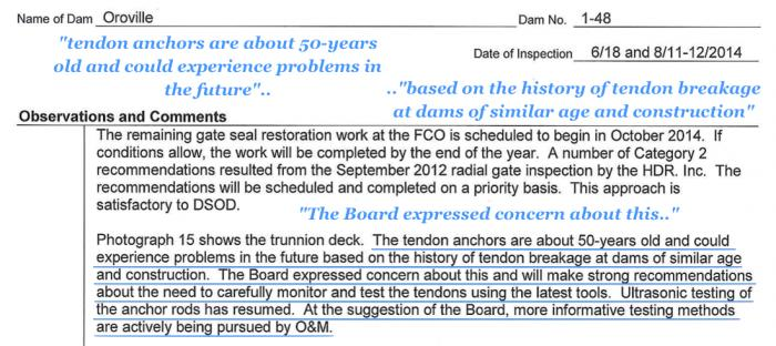"Fig 3. DWR board ""expresses concern"" over 50yr old tendons that are failing at dams of similar age and construction. Three dams have experienced tendon failures: Pyramid, Oroville, Clifton Court Forebay Dam."