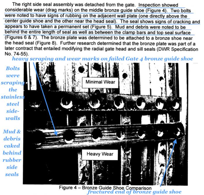 Fig 5. Severe scraping damage and heavy wear (drag marks) to a bronze guide shoe on the failed Gate 4 (binding failure). Bolts found to be scraping the sidewalls and were cut away to remove the guide shoe. Mud and debris found caked within the inflation seal assemblies rendering the seals inoperable.