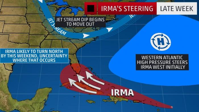 Possible routes for Hurricane Irma.