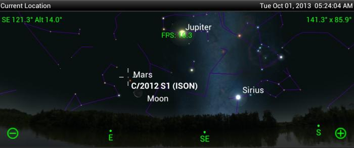 Comet ISON will be near Mars for the next couple weeks.