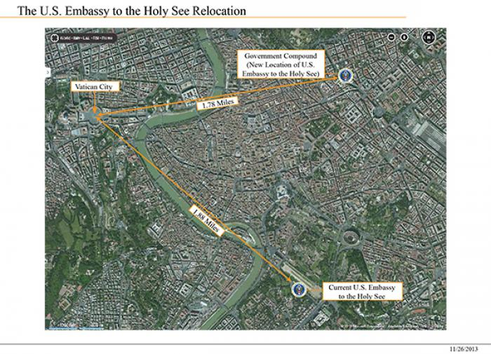 The location of the old embassy and the new in relation to Vatican City.