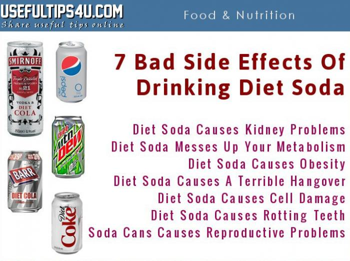 SEVEN Very Important Reasons to Ditch Diet Soda NOW ...