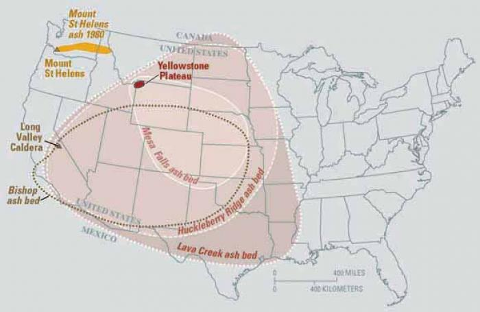 The Yellowstone supervolcano has erupted before, covering much of North America in deep layers of as