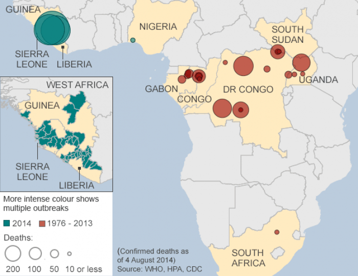 More than 1,000 people have died in this Ebola epidemic that has been going on since early 2014.