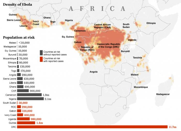 """This graph shows how the Ebola virus may spread to other parts of Africa. The consumption of """"bush m"""