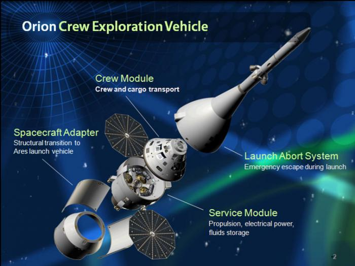 space shuttle program key component - photo #40